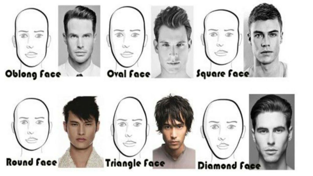 Best Men's Haircuts For Your Face Shape